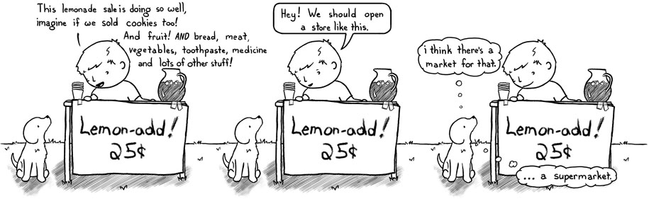 boydog118 B: This lemonade sale is doing so well, imagine if we sold cookies too! And fruit! AND bread, meat, vegetables, toothpaste, medicine and lots of other stuff! B: Hey! We should open a store like this. D: I think there's a market for that. D: ... a supermarket.